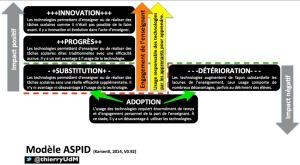 aspid-T